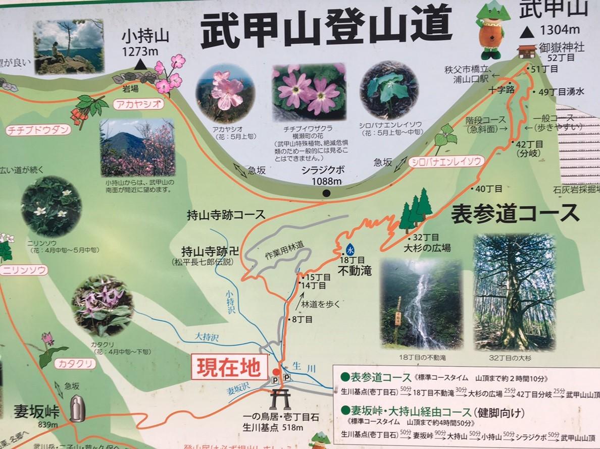 武甲山マップ